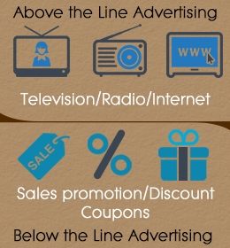atl & btl activities in marketing
